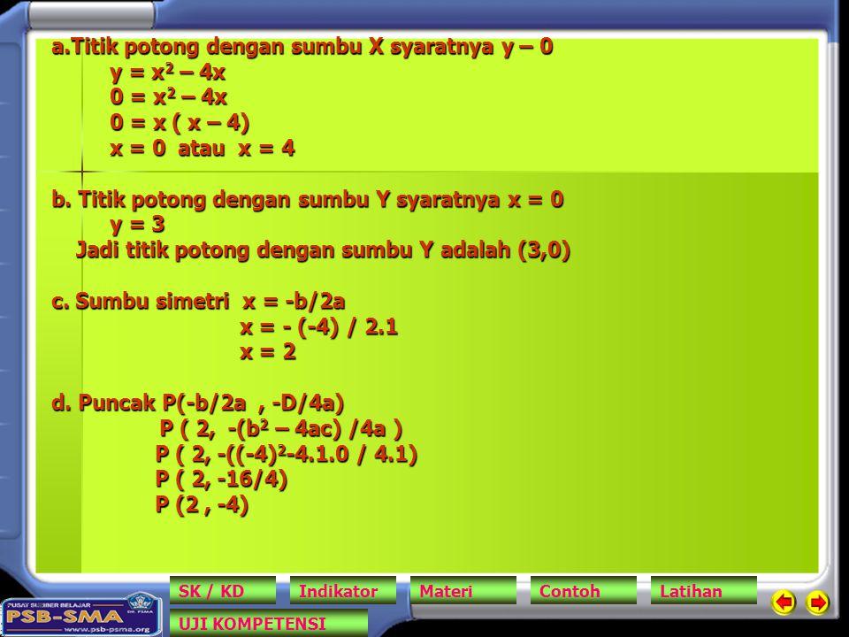 Titik potong dengan sumbu X syaratnya y – 0. y = x2 – 4x. 0 = x2 – 4x