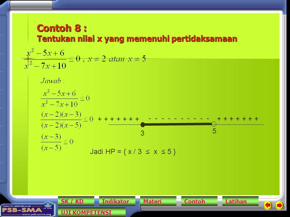 Contoh 8 : Tentukan nilai x yang memenuhi pertidaksamaan