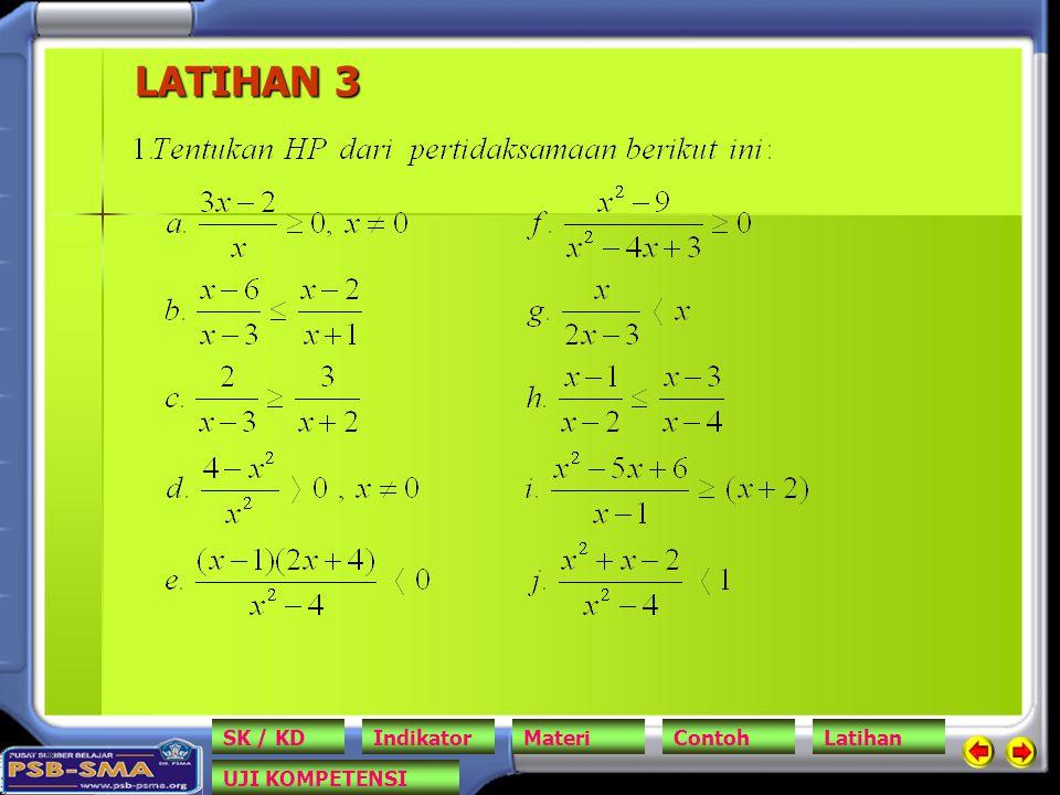 LATIHAN 3 SK / KD Indikator Materi Contoh Latihan UJI KOMPETENSI