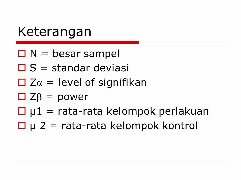 Keterangan N = besar sampel S = standar deviasi