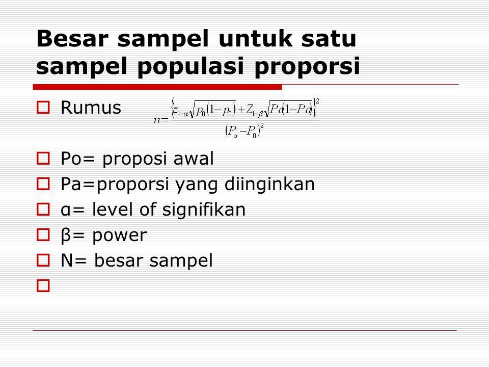 Besar sampel untuk satu sampel populasi proporsi