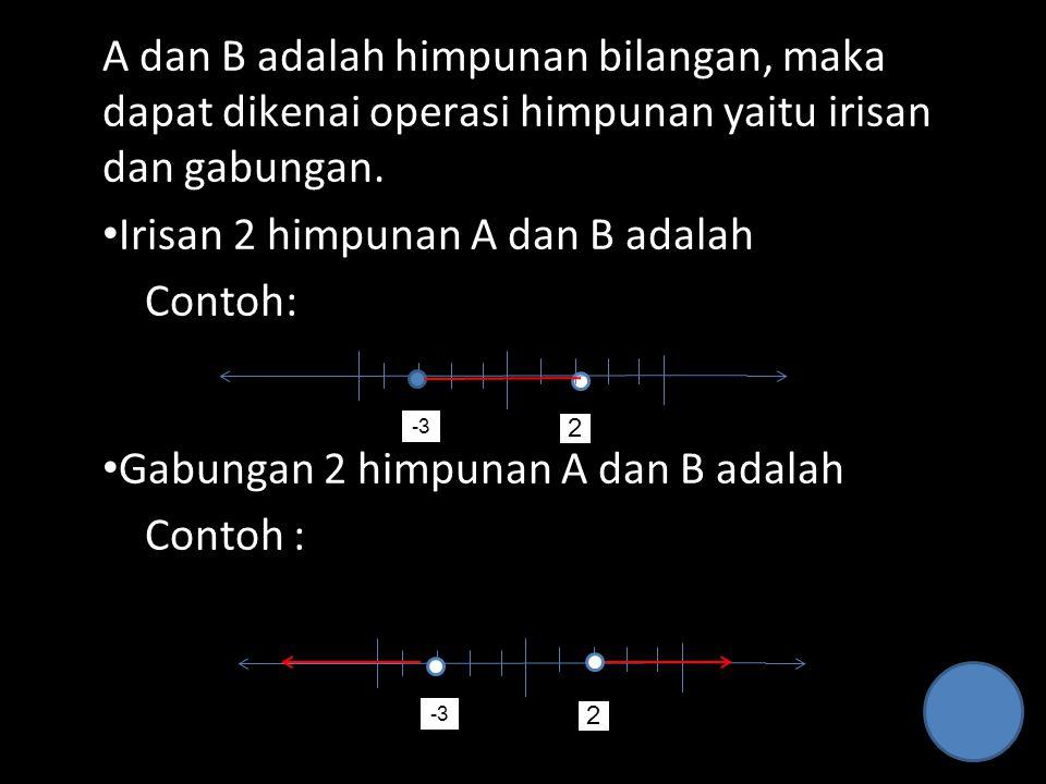 Irisan 2 himpunan A dan B adalah Contoh: