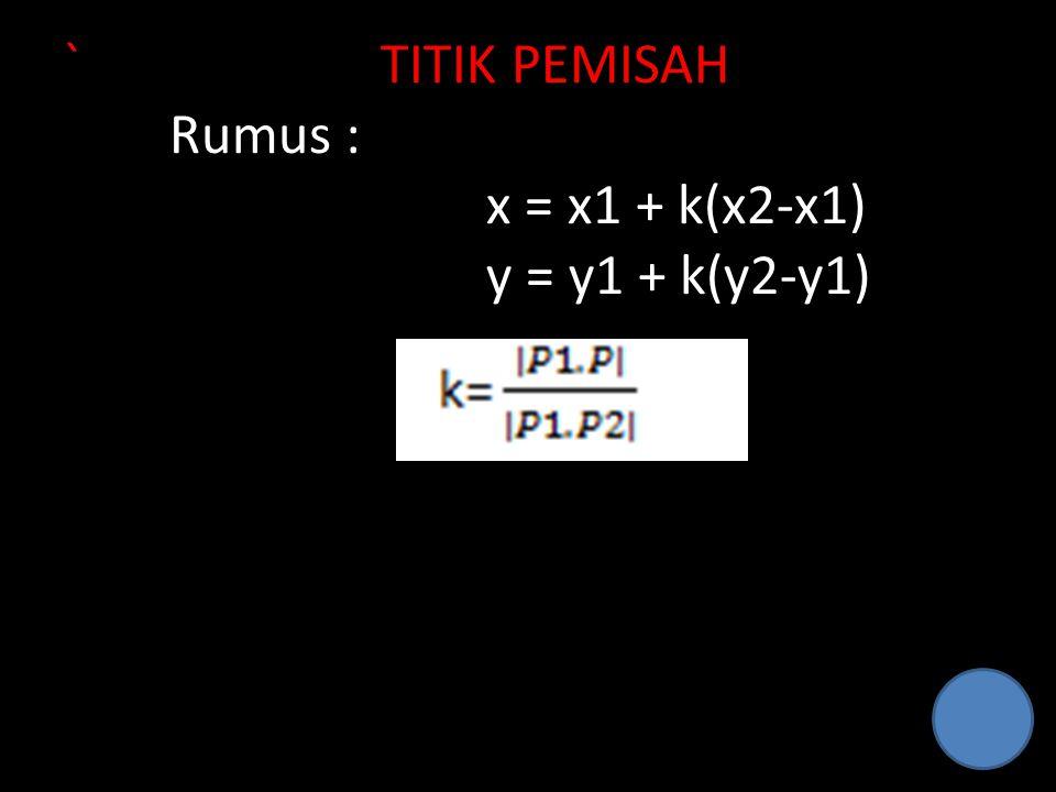 ` TITIK PEMISAH Rumus : x = x1 + k(x2-x1) y = y1 + k(y2-y1)
