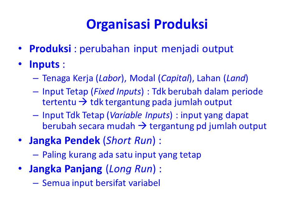 Organisasi Produksi Produksi : perubahan input menjadi output Inputs :
