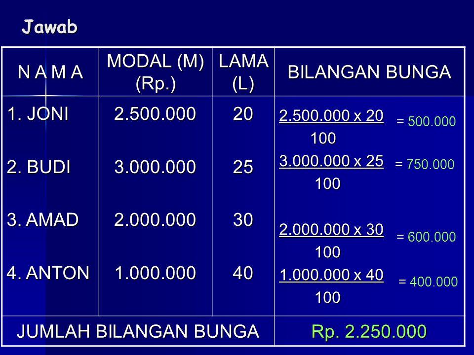 Jawab N A M A MODAL (M) (Rp.) LAMA (L) BILANGAN BUNGA 1. JONI 2. BUDI