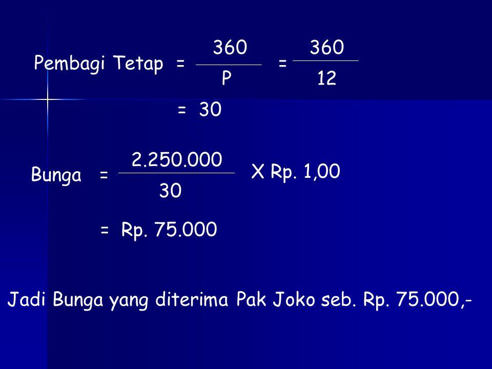 360 360. Pembagi Tetap = = P. 12. = 30. 2.250.000. X Rp. 1,00. Bunga = 30. = Rp. 75.000.