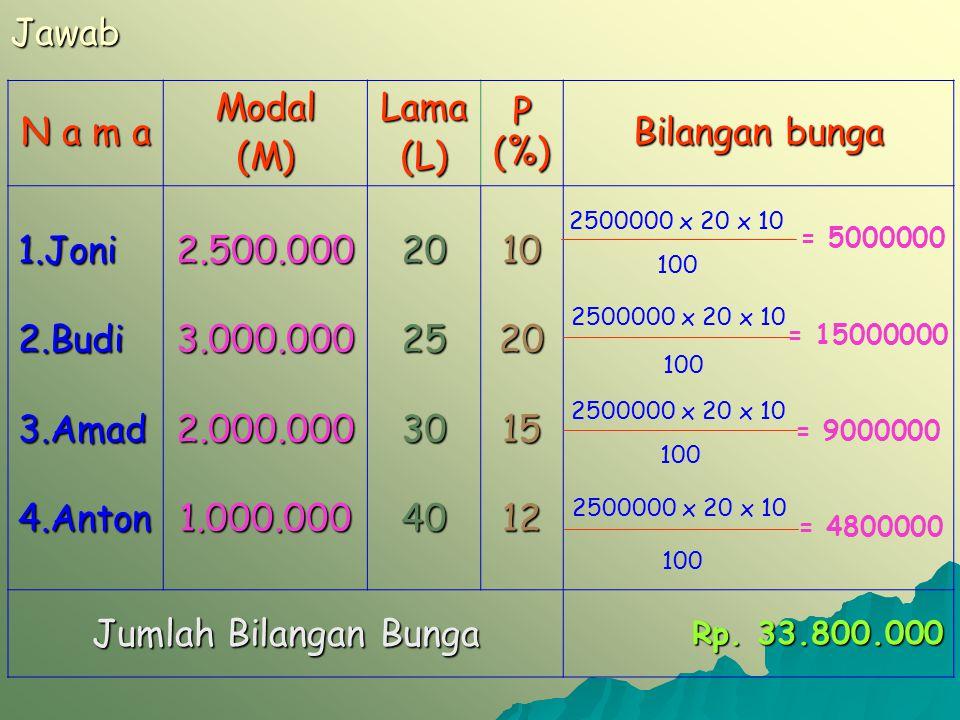 Jawab N a m a Modal (M) Lama (L) P (%) Bilangan bunga 1.Joni 2.Budi