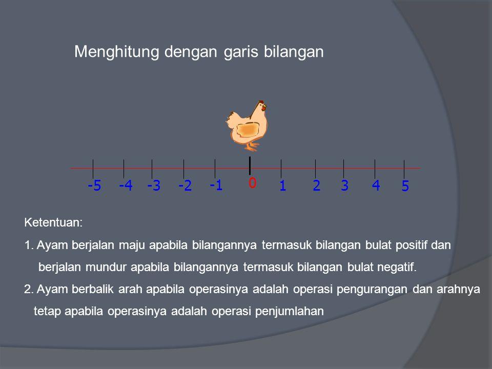 Menghitung dengan garis bilangan