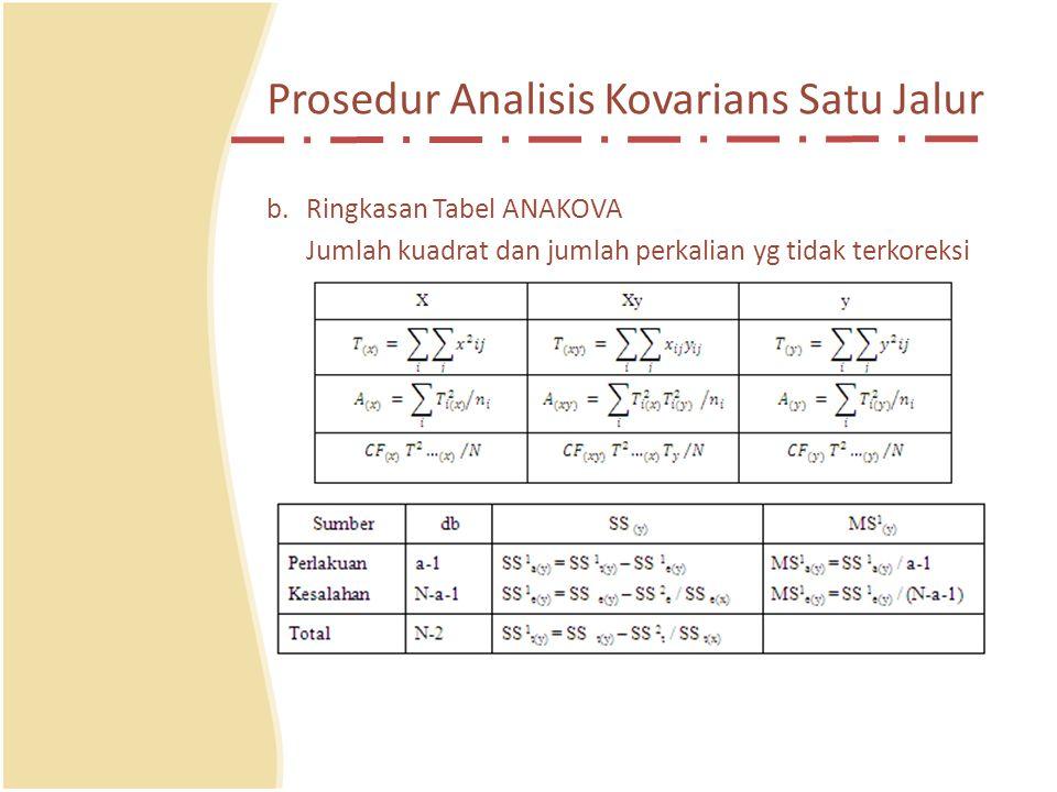 Prosedur Analisis Kovarians Satu Jalur