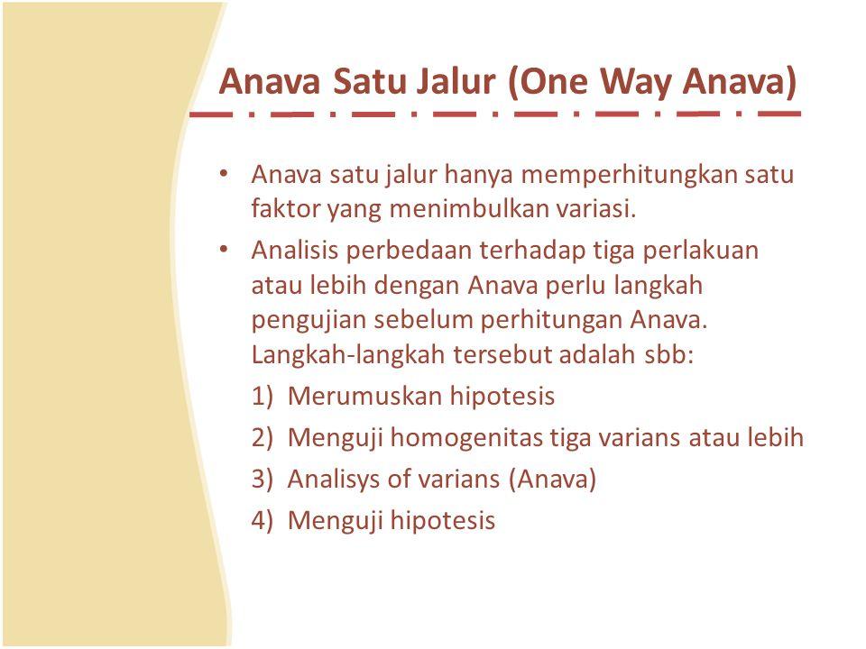 Anava Satu Jalur (One Way Anava)