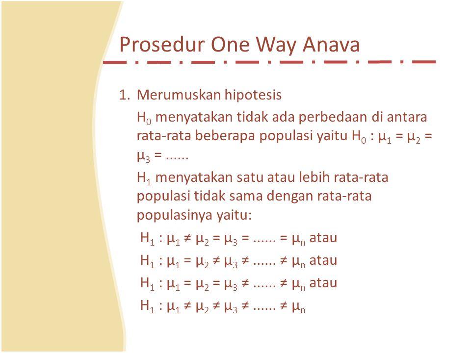 Prosedur One Way Anava Merumuskan hipotesis