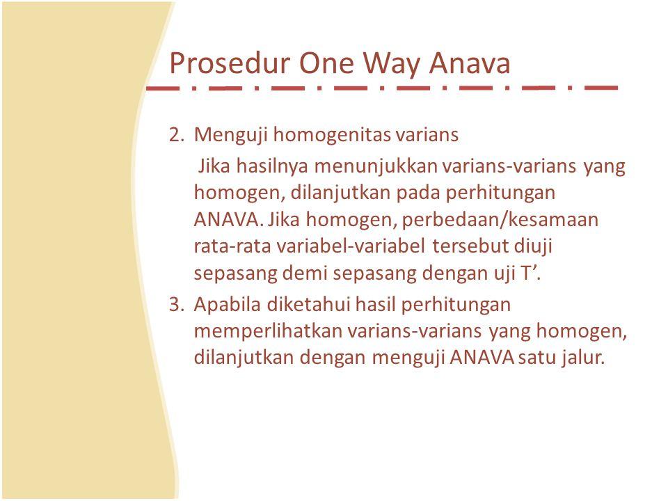 Prosedur One Way Anava Menguji homogenitas varians