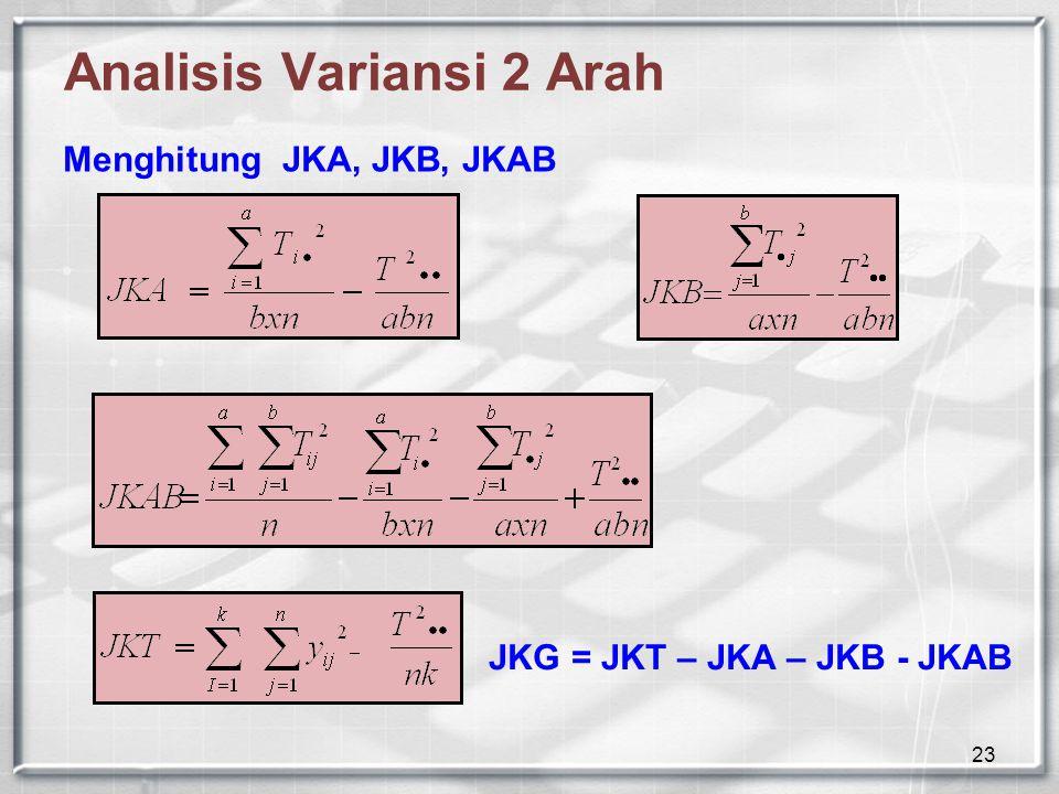 Analisis Variansi 2 Arah