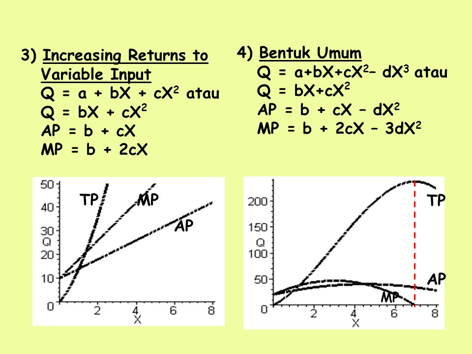 3) Increasing Returns to Variable Input Q = a + bX + cX2 atau