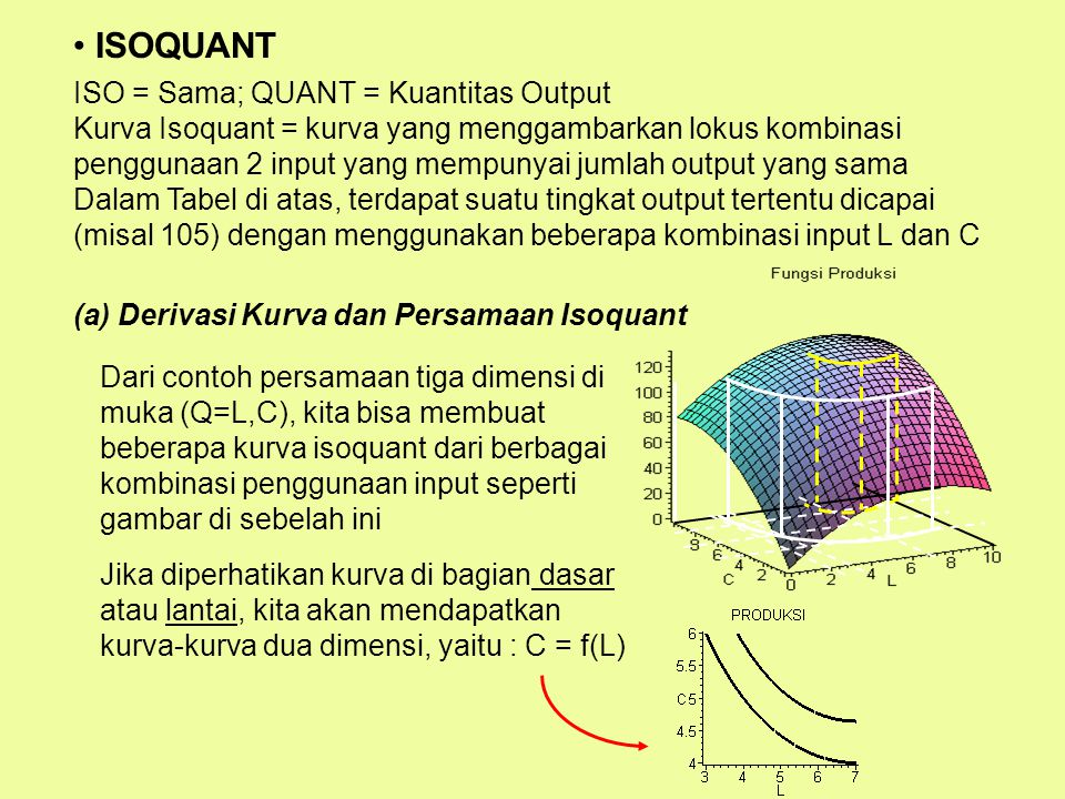 ISOQUANT ISO = Sama; QUANT = Kuantitas Output