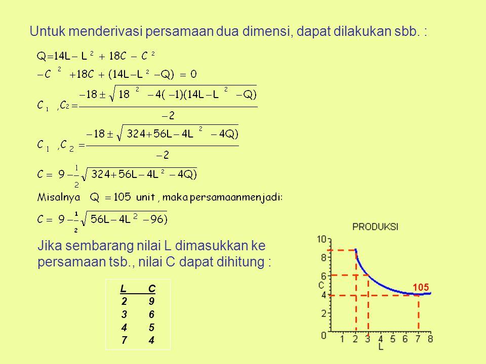 Untuk menderivasi persamaan dua dimensi, dapat dilakukan sbb. :