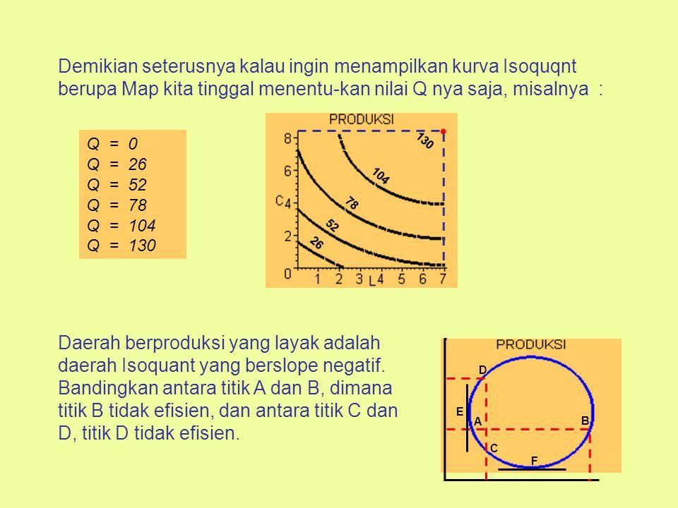 Demikian seterusnya kalau ingin menampilkan kurva Isoquqnt berupa Map kita tinggal menentu-kan nilai Q nya saja, misalnya :