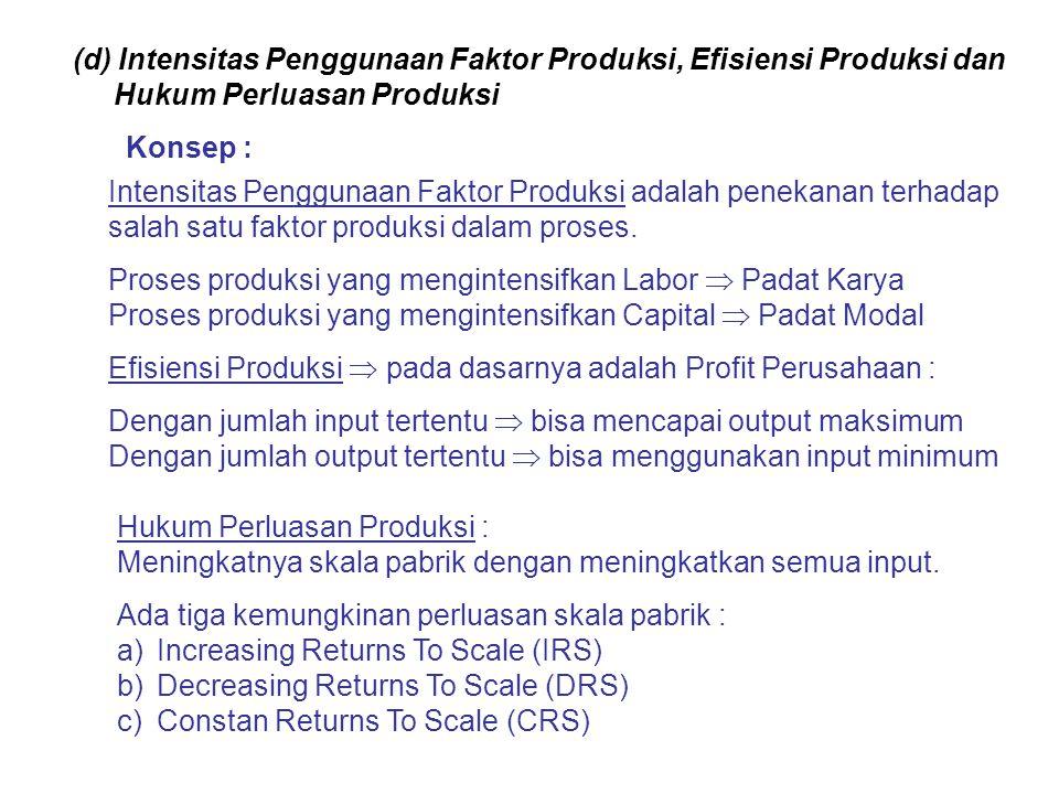 (d) Intensitas Penggunaan Faktor Produksi, Efisiensi Produksi dan