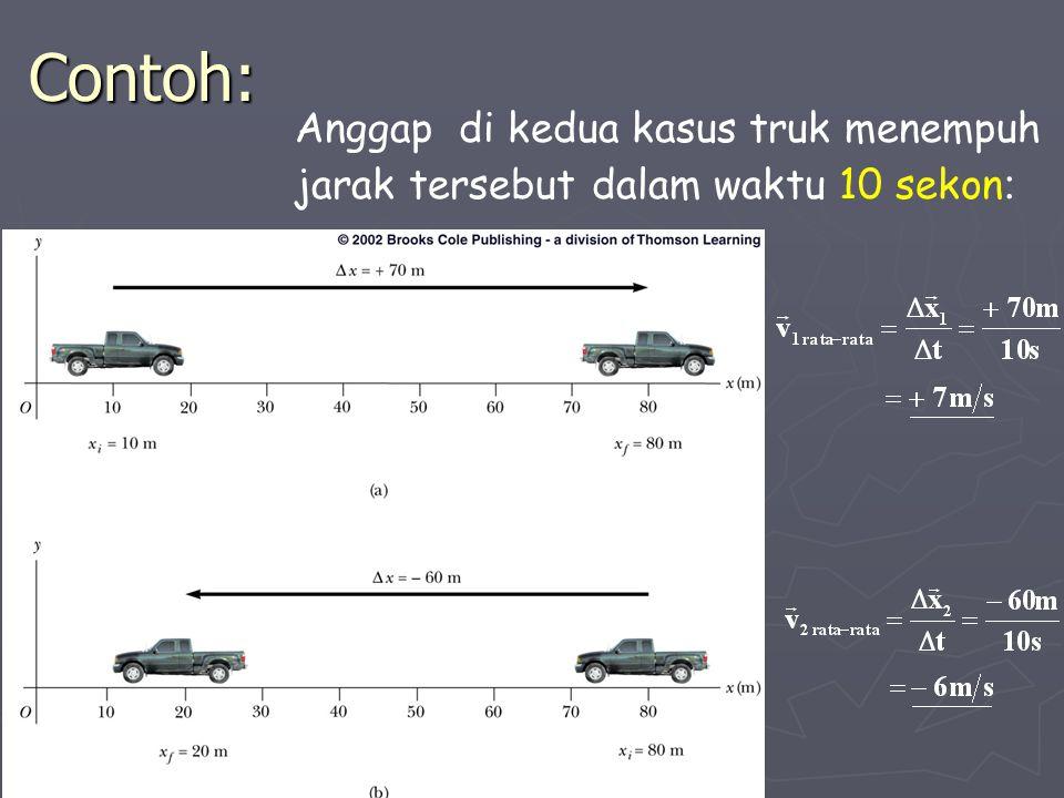 Contoh: Anggap di kedua kasus truk menempuh