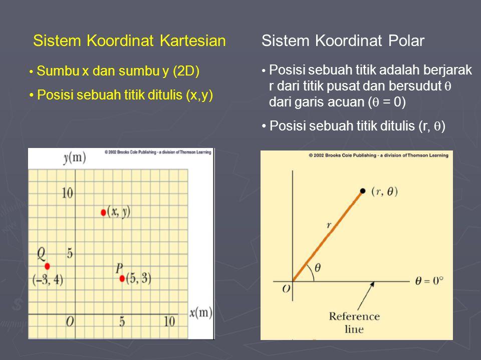 Sistem Koordinat Kartesian Sistem Koordinat Polar