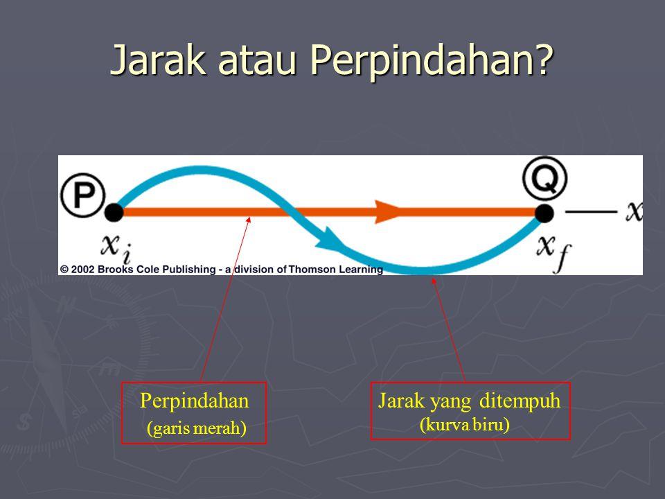 Jarak atau Perpindahan