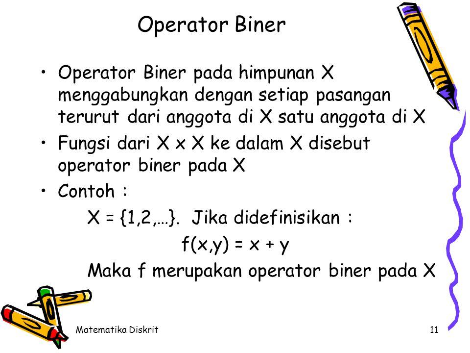 Operator Uner (Unary Operator)