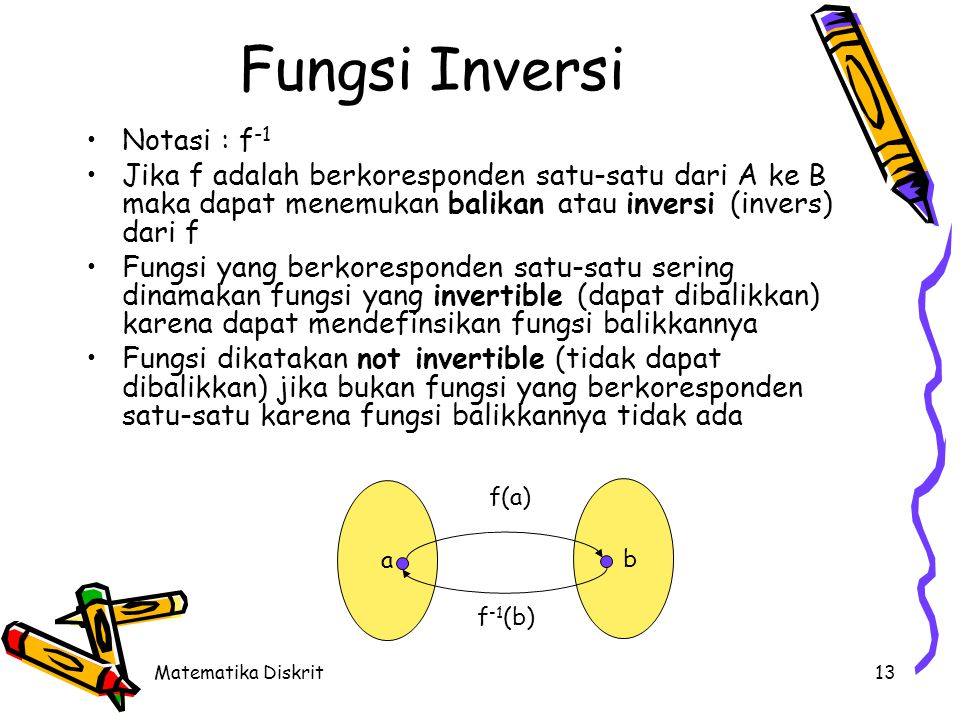 Contoh Tentukan invers fungsi f(x) = x – 1