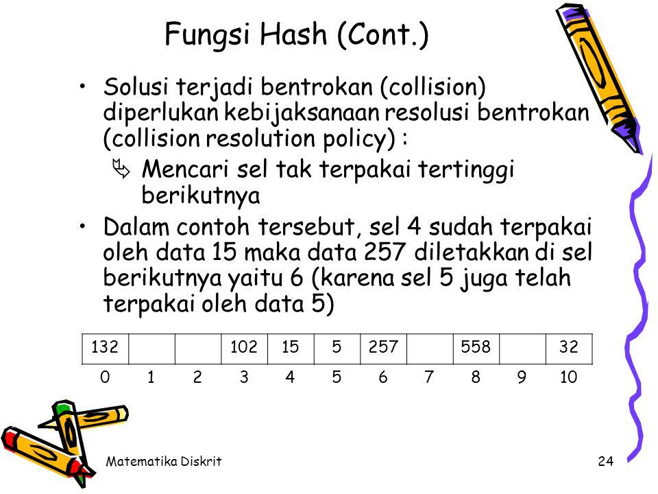Fungsi Faktorial Untuk sembarang bilangan bulat tidak negatif n
