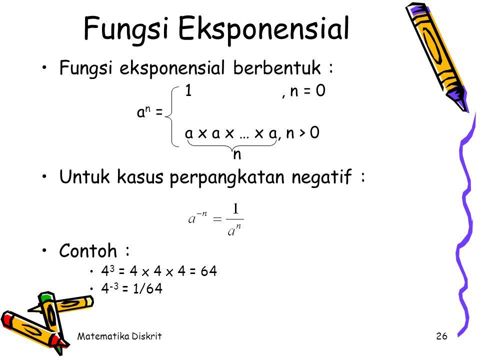 Fungsi Logaritmik Fungsi logaritmik berbentuk : Contoh :