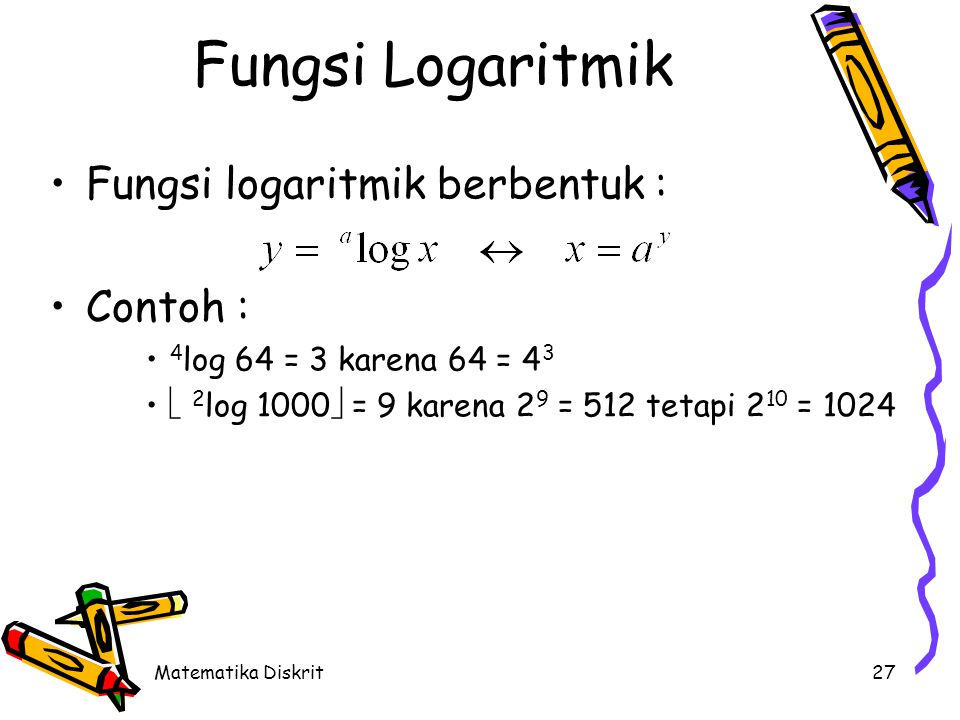 Fungsi Rekursif Fungsi f dikatakan fungsi rekursif jika definisi fungsinya mengacu pada dirinya sendiri.