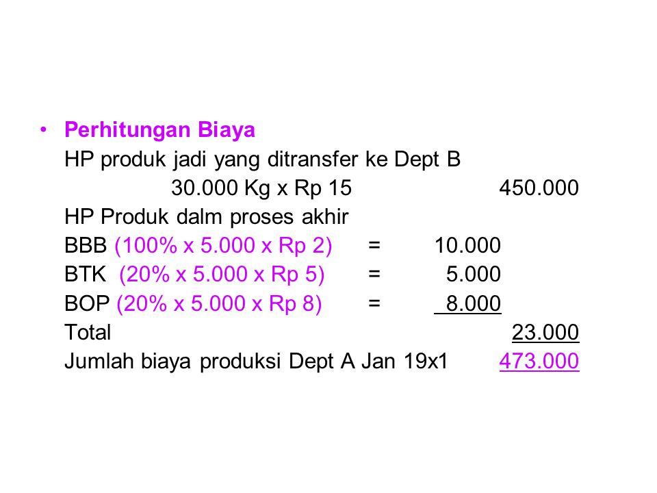 Perhitungan Biaya HP produk jadi yang ditransfer ke Dept B. 30.000 Kg x Rp 15 450.000. HP Produk dalm proses akhir.