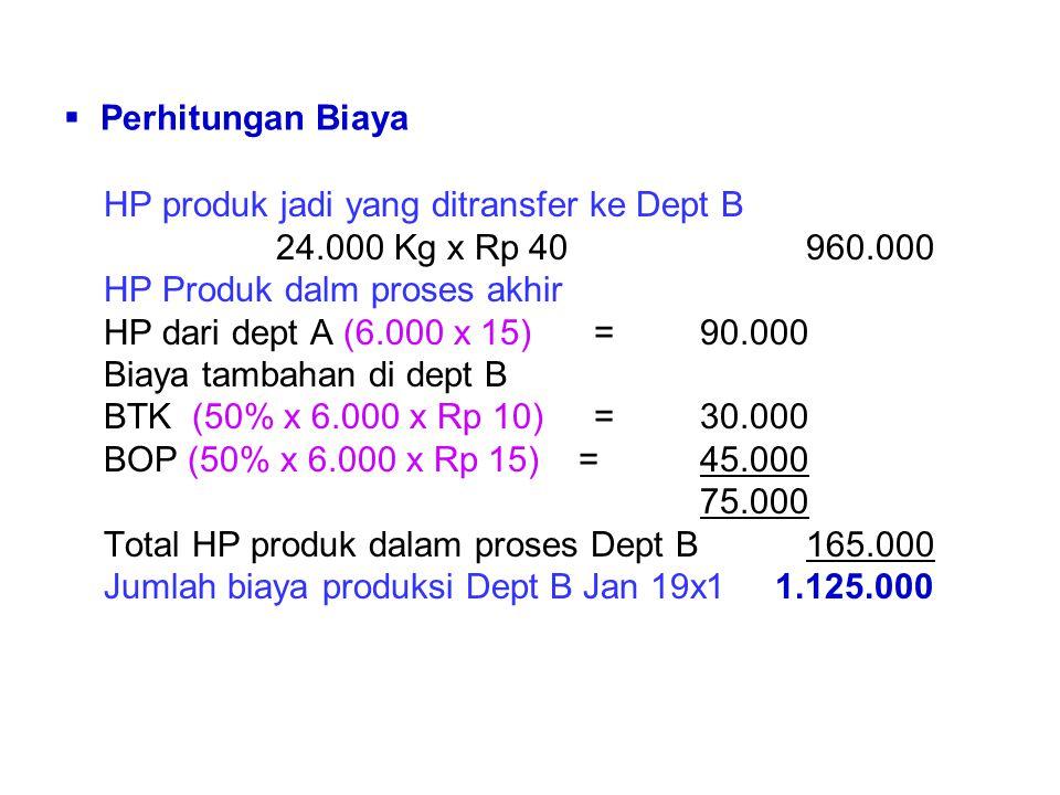 Perhitungan Biaya HP produk jadi yang ditransfer ke Dept B. 24.000 Kg x Rp 40 960.000. HP Produk dalm proses akhir.