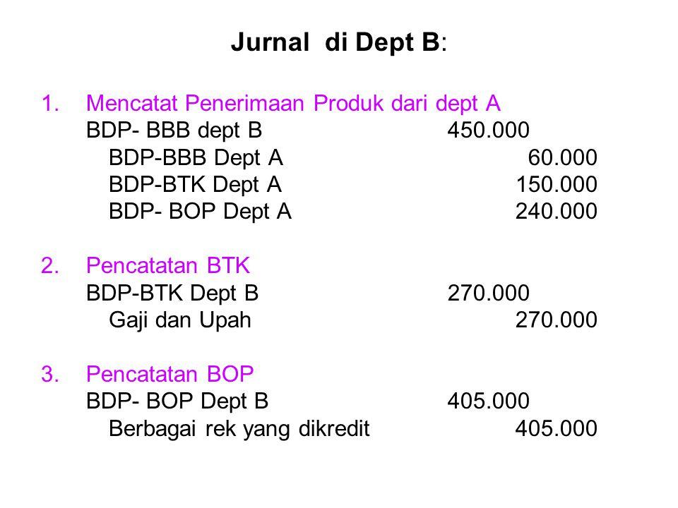 Jurnal di Dept B: Mencatat Penerimaan Produk dari dept A