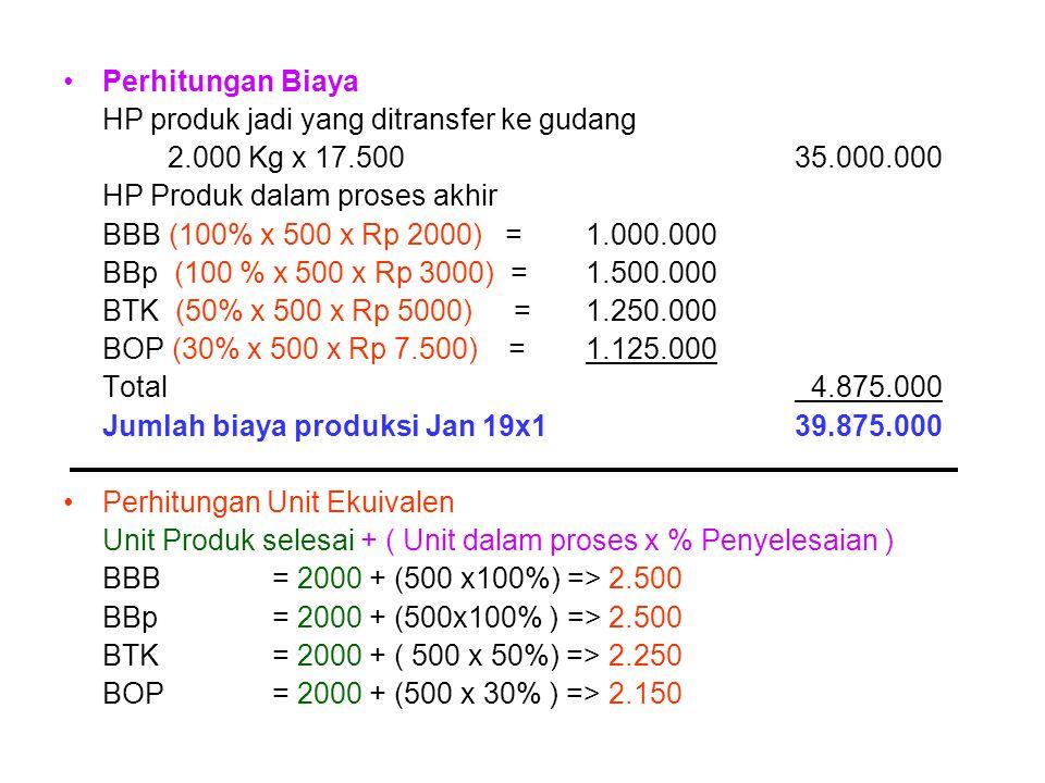 Perhitungan Biaya HP produk jadi yang ditransfer ke gudang. 2.000 Kg x 17.500 35.000.000. HP Produk dalam proses akhir.