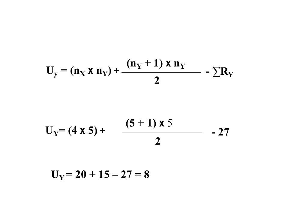 Uy = (nX x nY) + (nY + 1) x nY - ∑RY 2 UY= (4 x 5) + (5 + 1) x 5 - 27 2 UY = 20 + 15 – 27 = 8
