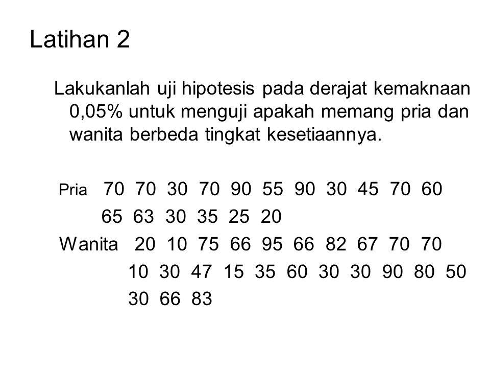 Latihan 2 Lakukanlah uji hipotesis pada derajat kemaknaan 0,05% untuk menguji apakah memang pria dan wanita berbeda tingkat kesetiaannya.