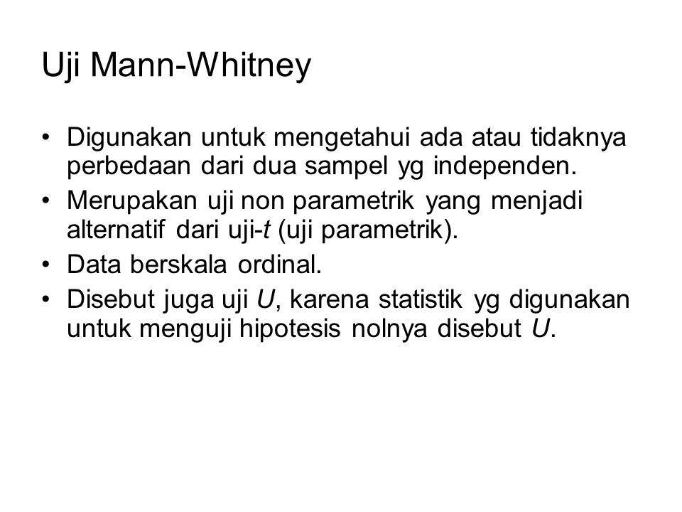 Uji Mann-Whitney Digunakan untuk mengetahui ada atau tidaknya perbedaan dari dua sampel yg independen.
