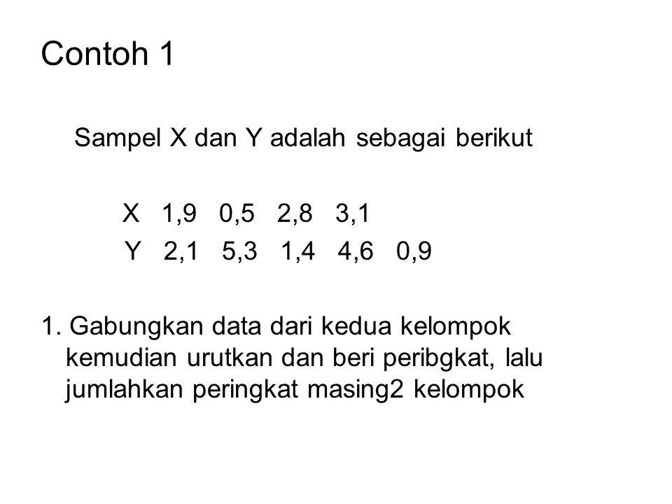 Contoh 1 Sampel X dan Y adalah sebagai berikut X 1,9 0,5 2,8 3,1