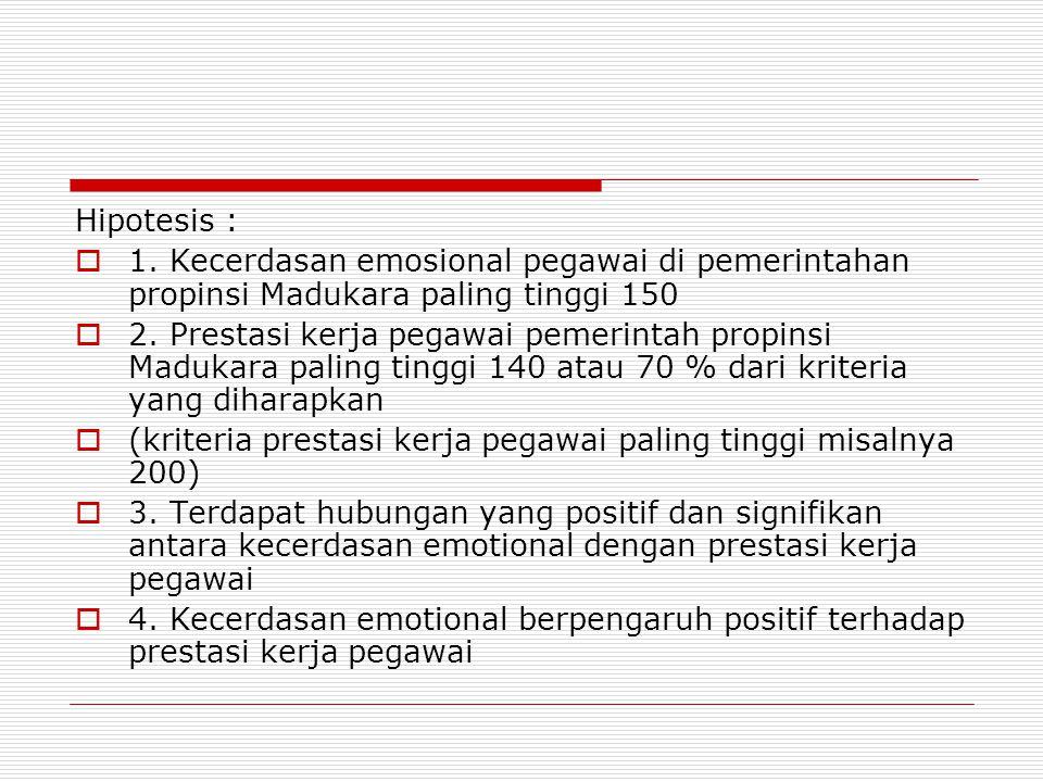 Hipotesis : 1. Kecerdasan emosional pegawai di pemerintahan propinsi Madukara paling tinggi 150.