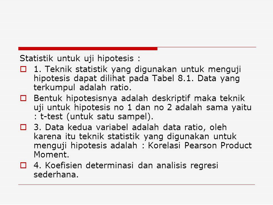 Statistik untuk uji hipotesis :