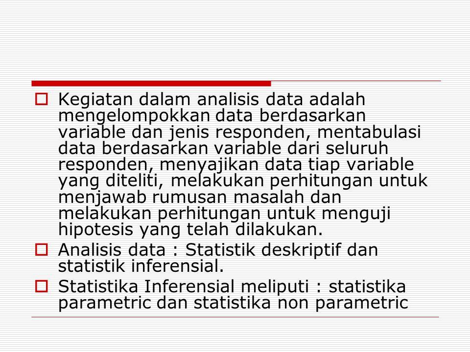 Kegiatan dalam analisis data adalah mengelompokkan data berdasarkan variable dan jenis responden, mentabulasi data berdasarkan variable dari seluruh responden, menyajikan data tiap variable yang diteliti, melakukan perhitungan untuk menjawab rumusan masalah dan melakukan perhitungan untuk menguji hipotesis yang telah dilakukan.