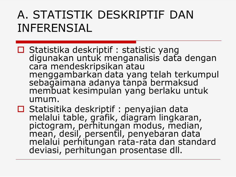 A. STATISTIK DESKRIPTIF DAN INFERENSIAL