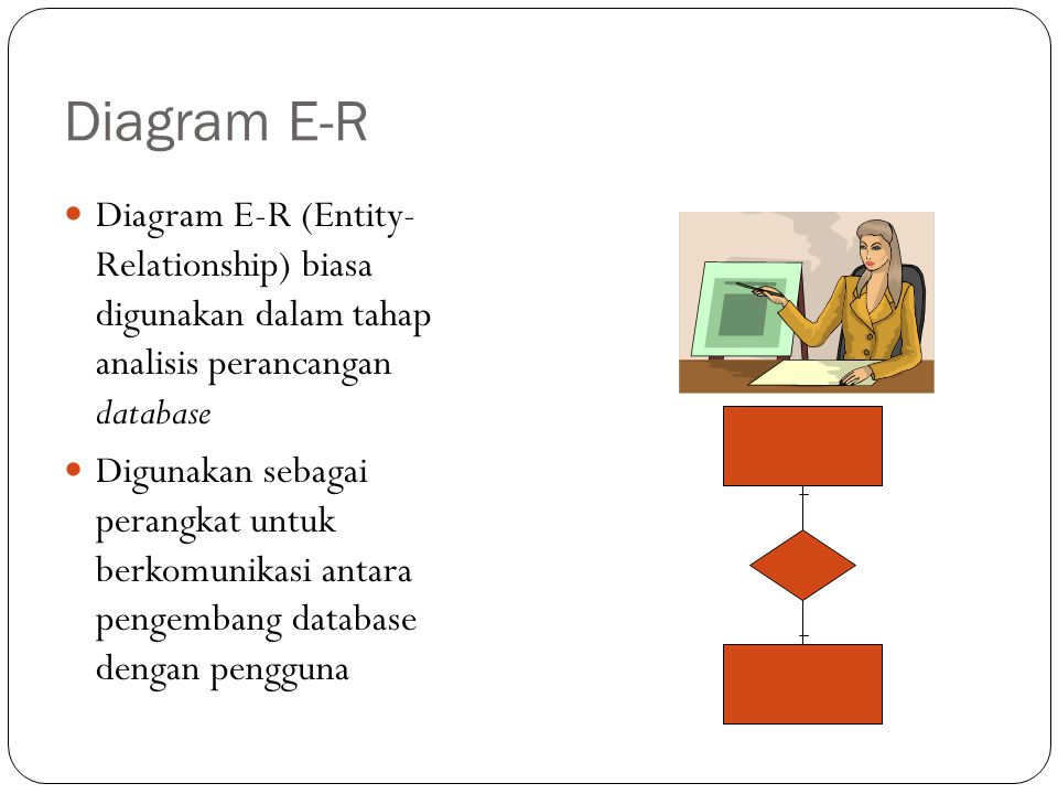 Diagram E-R Diagram E-R (Entity- Relationship) biasa digunakan dalam tahap analisis perancangan database.