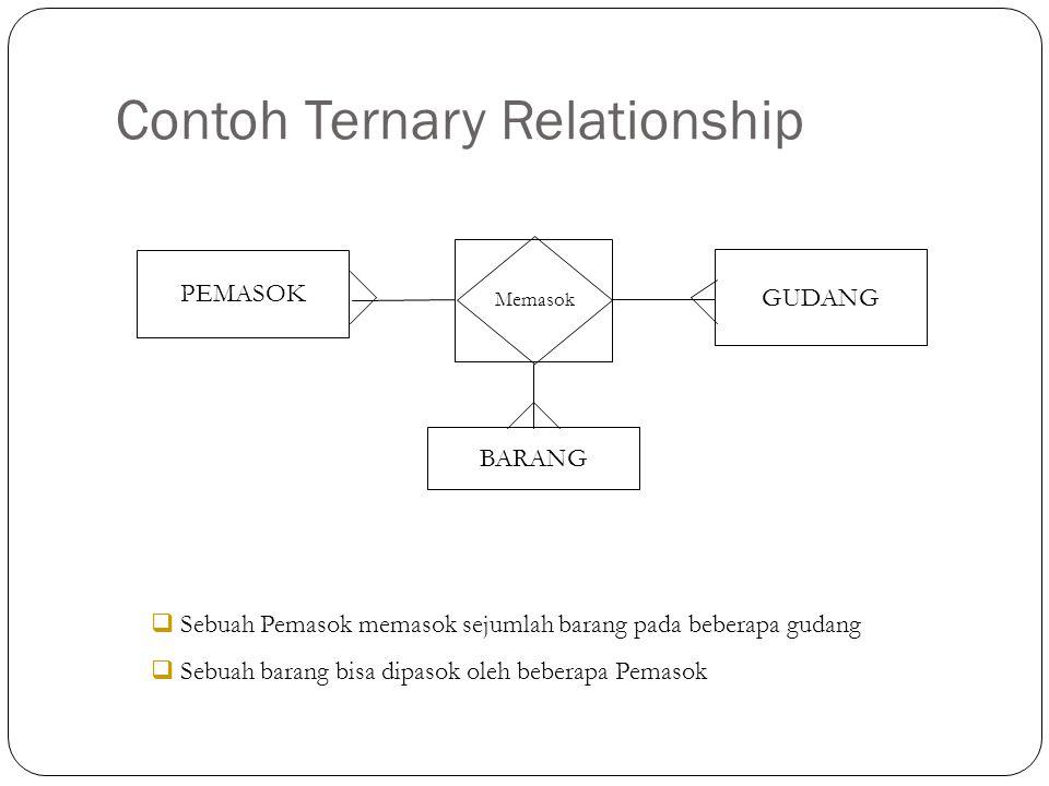 Contoh Ternary Relationship