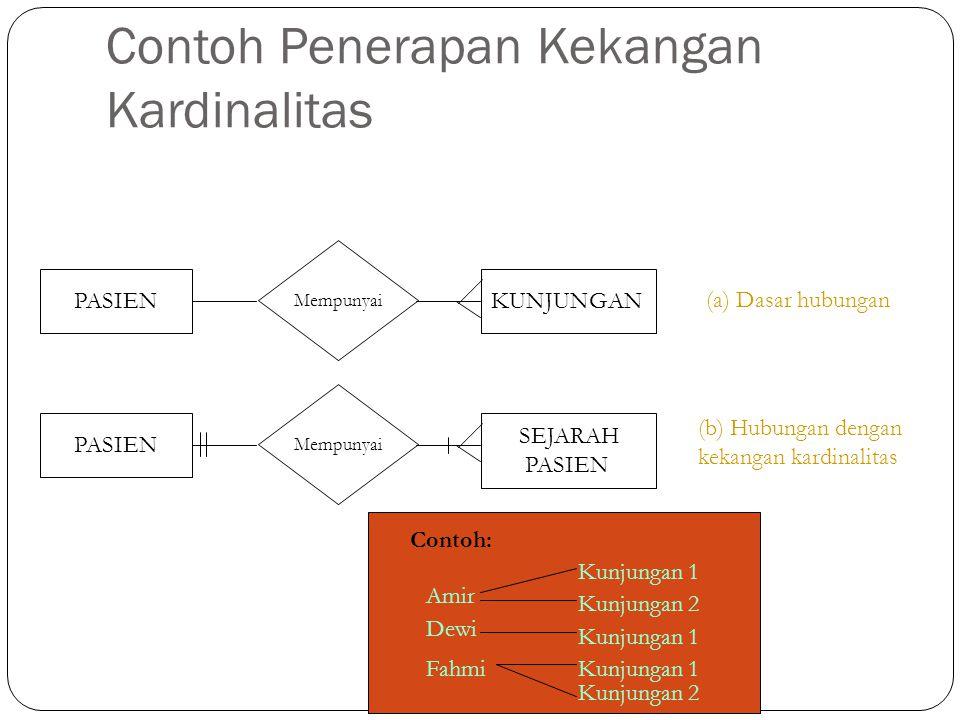 Contoh Penerapan Kekangan Kardinalitas