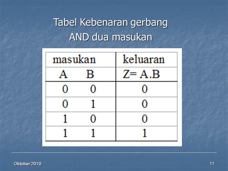 Tabel Kebenaran gerbang