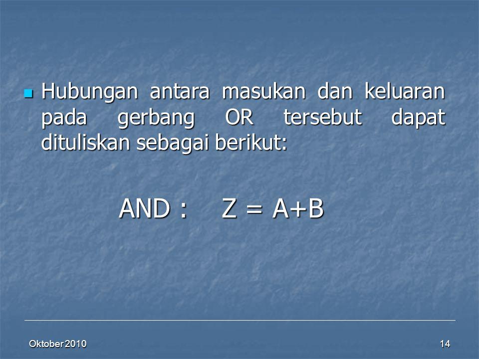 Hubungan antara masukan dan keluaran pada gerbang OR tersebut dapat dituliskan sebagai berikut:
