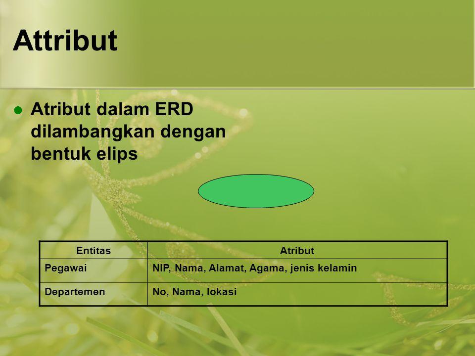 Attribut Atribut dalam ERD dilambangkan dengan bentuk elips Entitas