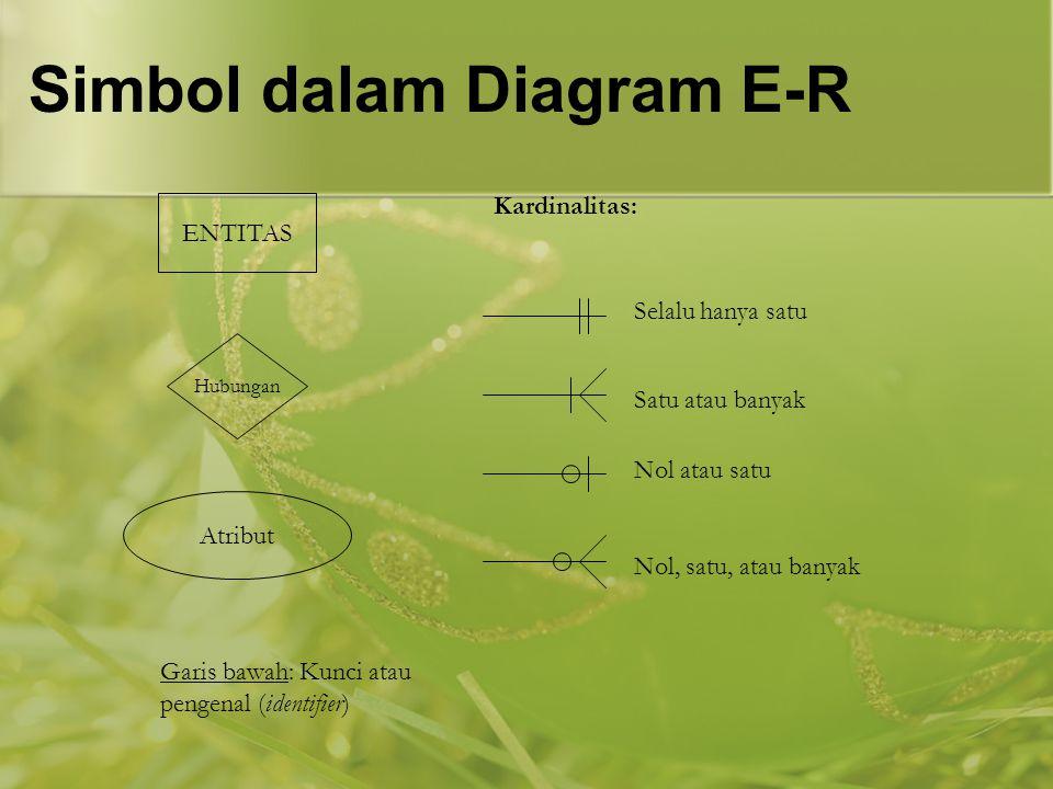 Simbol dalam Diagram E-R