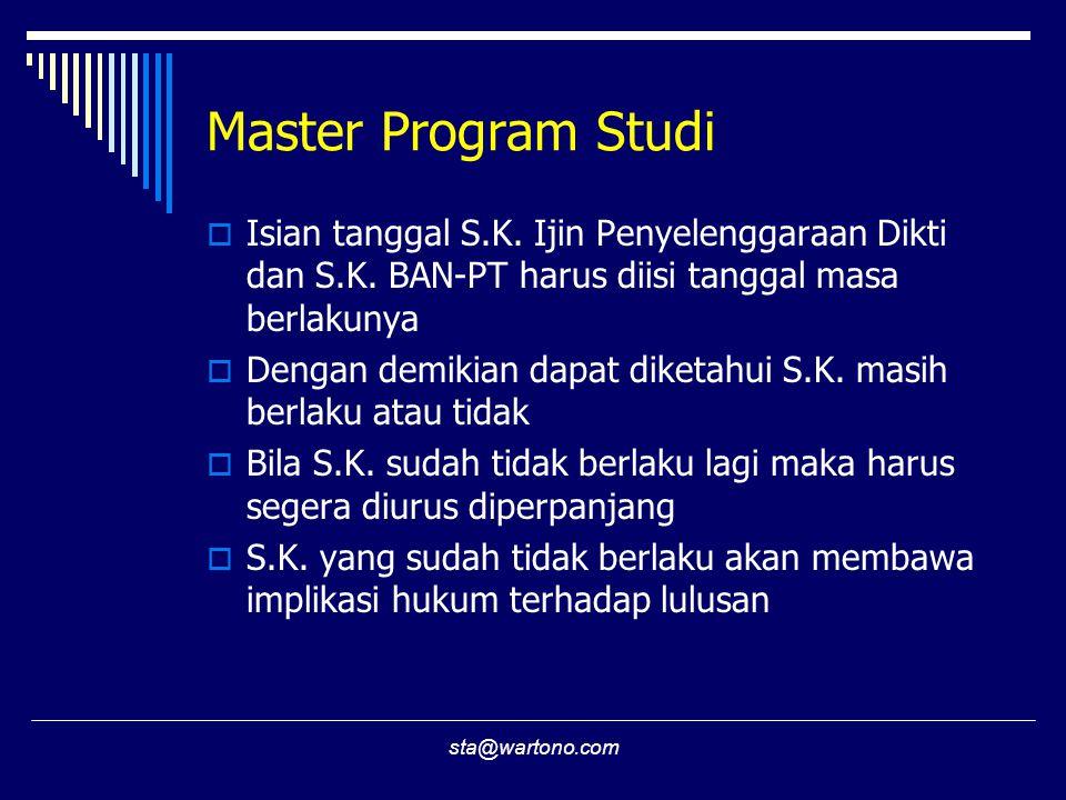 Master Program Studi Isian tanggal S.K. Ijin Penyelenggaraan Dikti dan S.K. BAN-PT harus diisi tanggal masa berlakunya.